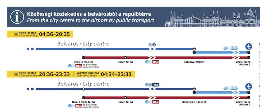Budapest airport bus schedule