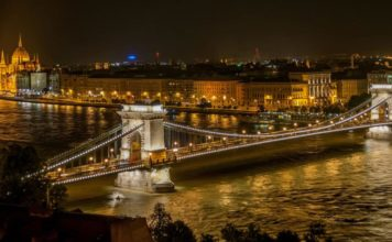 top things to see in Budapest
